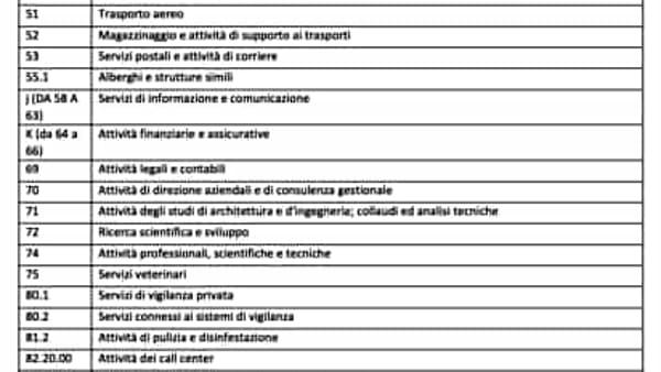 Allegati1-dpcm22-03-2020-pagina2-2